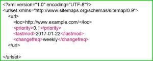 サイトマップの記述法4