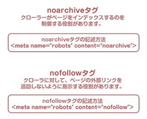nofollowとnoarchive