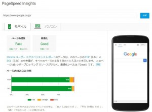 Googleのページスピード結果